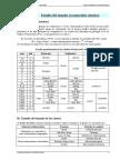 P3Granulometrias.pdf