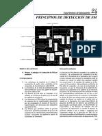 Principio de Detección de FM