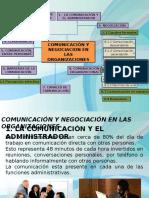 Comunicacion y Negociacion
