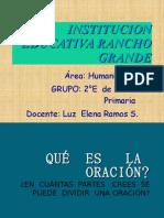 La Oracion y Sus Partes.poweR POINT Luz Elena Ramos