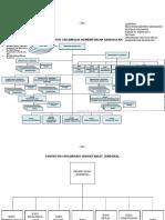 Struktur Kemenkes 2015 2019 Kumham1