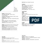 Furdiburb Recipes