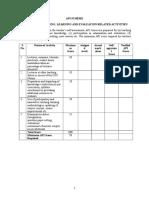 API Scheme