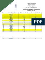 Ranking Form