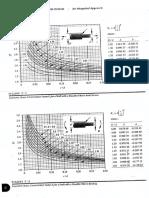 Stress conc bar torsion.pdf