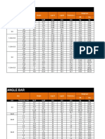 Angle Bar Specifications