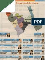 Gestión 19-07-09 Municipios Transparentes de La Libertad