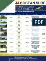 Hacienda Pinilla Reserva de Golf Lots May 2010