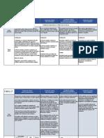 FIDES Resumen Contribuciones Ley Solidaria 2