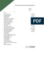 WAPDA Final Accounts 2014