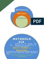 Diferencia entre método y técnica