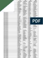 Colegios y estudiantes participantes C.I. Agentes de Lectura.docx