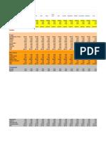Excel Pre Supuesto