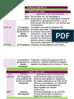 9 SEMANA Histórico Agenda 21