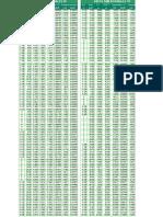 Datos Dimensionales de TR TP