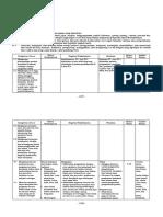 10. SILABUS Prakarya SMP.pdf