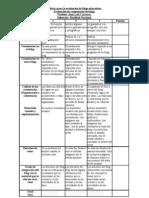 Unidad I. Rúbrica para la evaluación de blogs educativos.