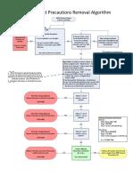 Algoritma MRSA.pdf