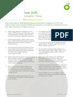 Energy Outlook Global Insights 2035