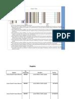 Copia de Formato Rastreo Tarjetas Auto Analisis SafeStart-1.xls