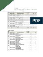 Daftar Mata Kuliah Prodi D-IV Keperawatan.docx