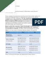 comparative financial analysis of tsla versus gm
