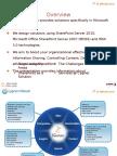 SharePoint Technology