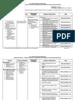 Subject Guide - Stem - (7) General Chemistry 1 & 2