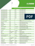 CorelDraw_X7 Shortcut_Fuzen_Solution 02.pdf