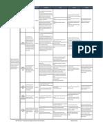 Cuadro de Metodos de Evaluación Del Desempeño Rrhh