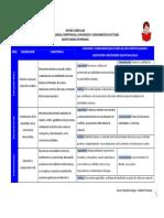 Matriz_curricular_-_Primaria_5to_Grado.pdf