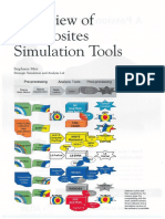 NB - Composites Simulation Tools