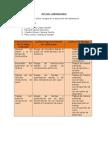 Informe de Laboratorio-eficiencia de Un Caldero