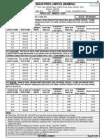 KEI WIRE & FLEX LP MARCH-16.pdf