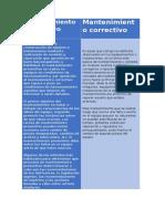Mantenimiento Preventivo vs Mantenimiento Correctivo