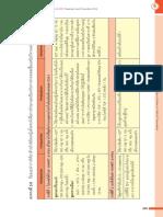 Hiv Guideline 2557