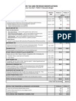 2016-17 Governor Proposed Revenues and Tax Changes