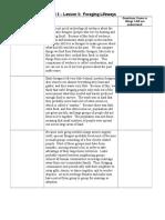 u2 l5 3  foraging lifeways summary question activity