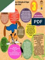 Popper_método_conjeturas_refutações