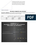 Balanza Comercial Del Ecuador Economia