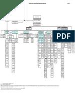 Estructura Del Sistema Financiero Mexicano 2015