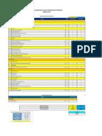 Contoh Borang Skor Kompetensi Dan KPI PBPPP