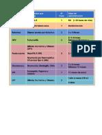vacunacion.docx