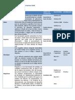 67315987-Comparativa-de-Herramientas-CASE.pdf
