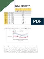 Variación Diurna de La Temperaturas Extremas y Rango Termicos Practica 4