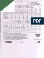 Aspire Pricelist