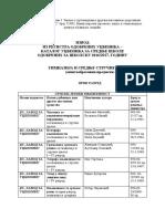 Udzbenici.pdf