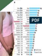 Embarazo adolescente refuerza desigualdad en barrios de Medellín