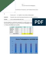 Copia de Informe Final Del Aula de Innovacion 2015aaa