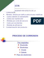 Corrosion 2 ETZON
